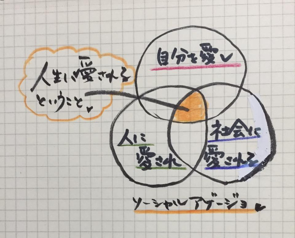 f:id:nihonnokokoro:20170111163918j:plain