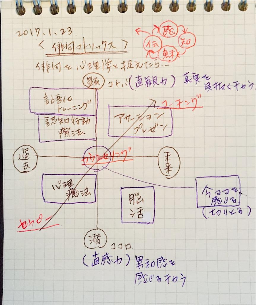 f:id:nihonnokokoro:20170123173358j:image