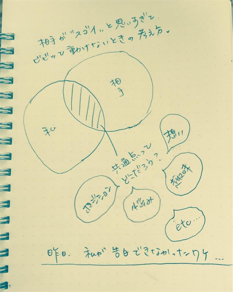 f:id:nihonnokokoro:20170811094928j:image