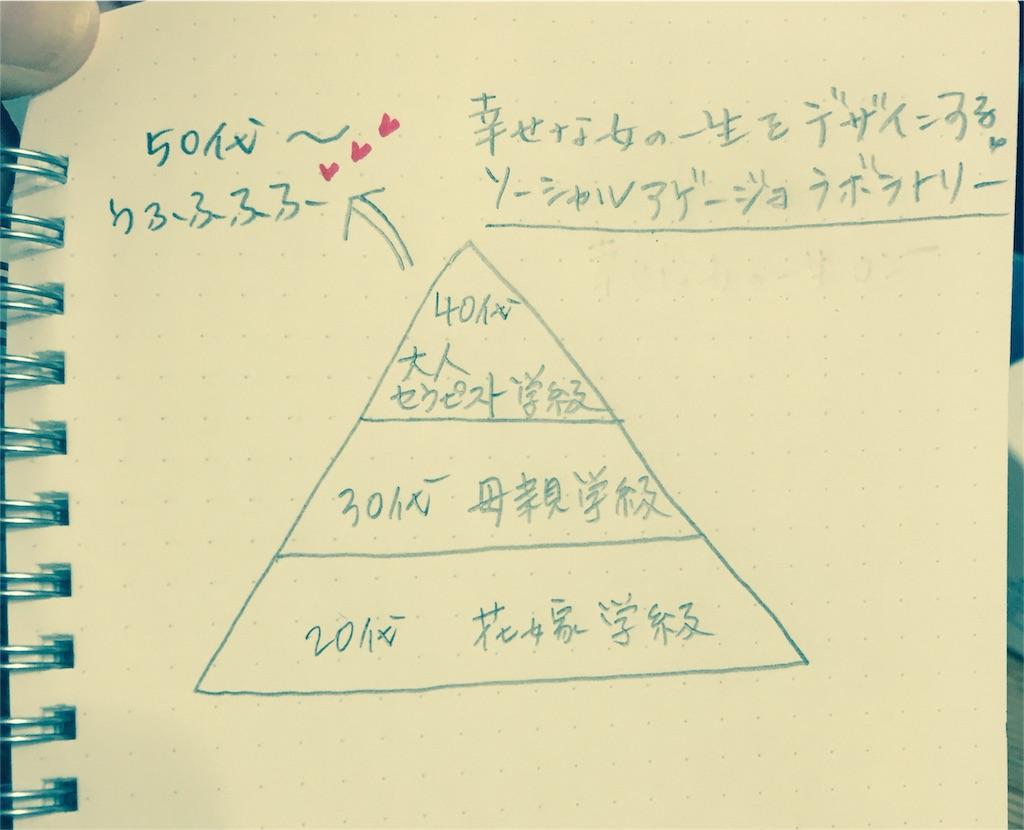 f:id:nihonnokokoro:20170905183605j:image