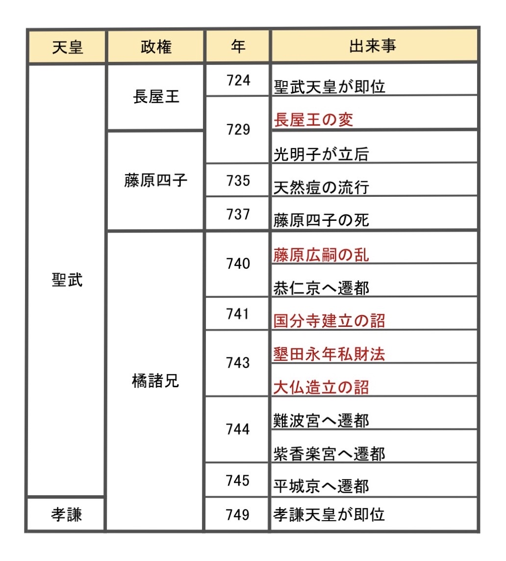 f:id:nihonshi0:20200918231354j:plain