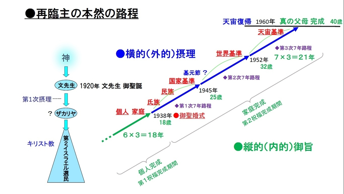 f:id:nihonwakamigawa:20200421220050j:plain