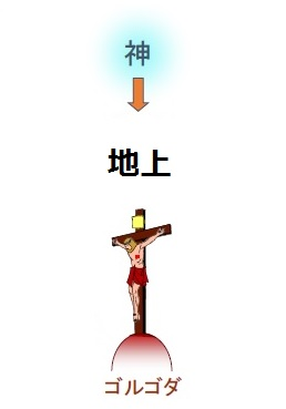 f:id:nihonwakamigawa:20200426223534j:plain