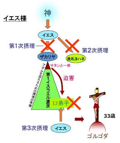 f:id:nihonwakamigawa:20200427060151j:plain