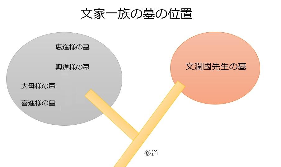 f:id:nihonwakamigawa:20200427191753j:plain