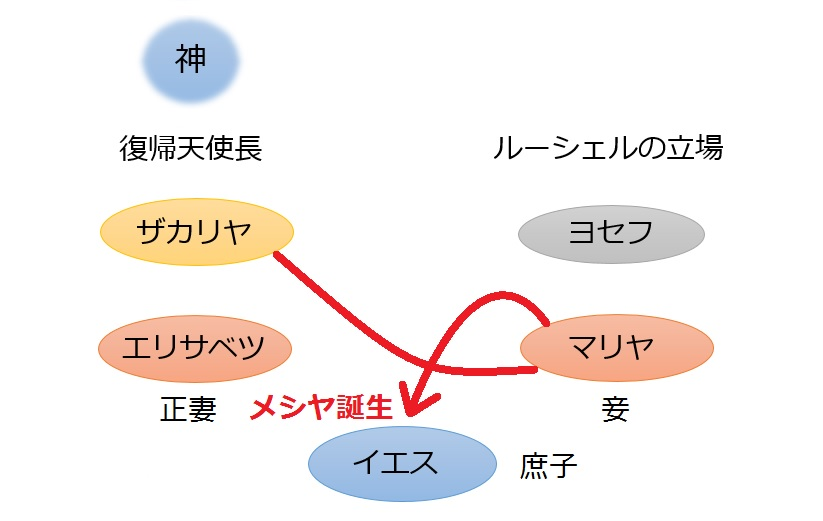 f:id:nihonwakamigawa:20200427191858j:plain