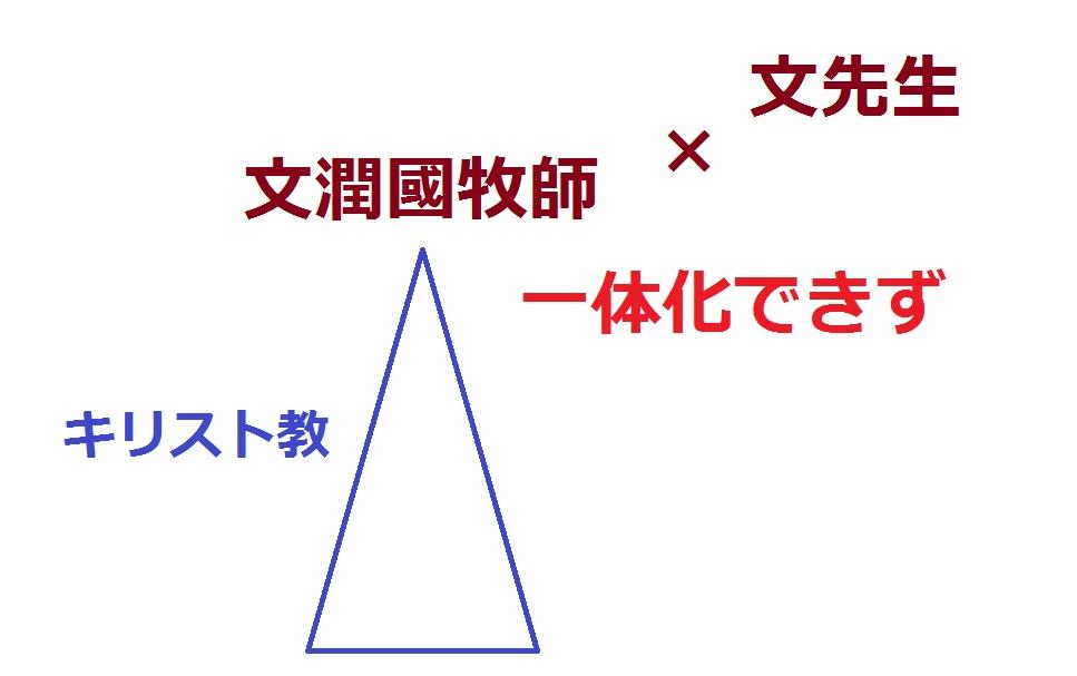 f:id:nihonwakamigawa:20200428170316j:plain