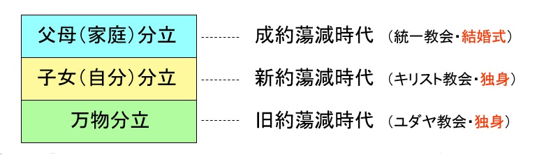 f:id:nihonwakamigawa:20200429211954j:plain