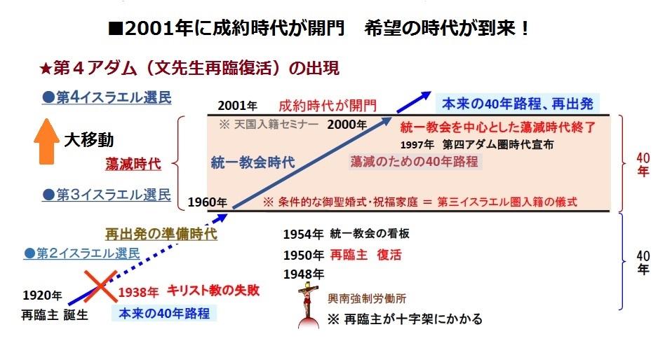 f:id:nihonwakamigawa:20200430053141j:plain