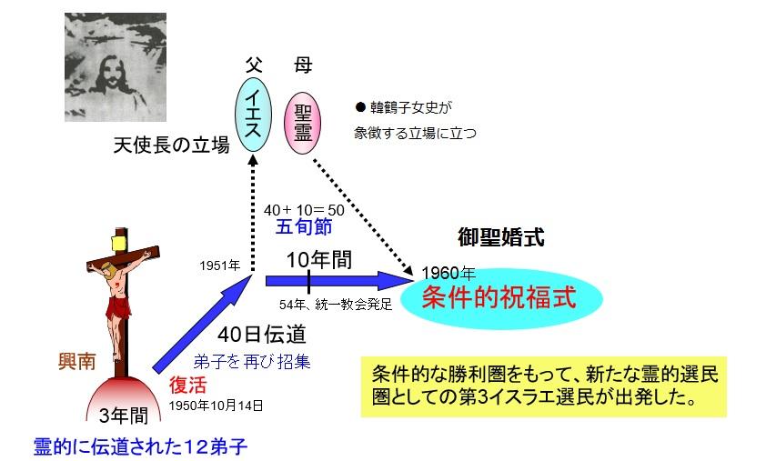 f:id:nihonwakamigawa:20200430222017j:plain