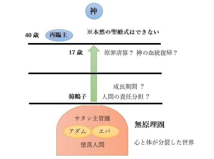 f:id:nihonwakamigawa:20200501091245j:plain