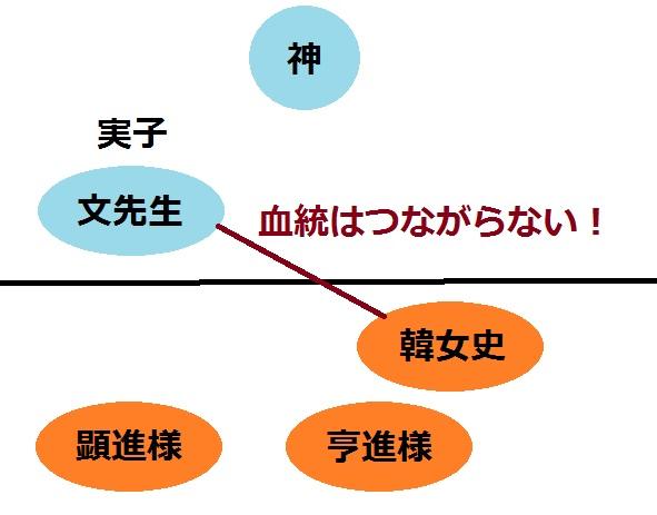 f:id:nihonwakamigawa:20200502063037j:plain