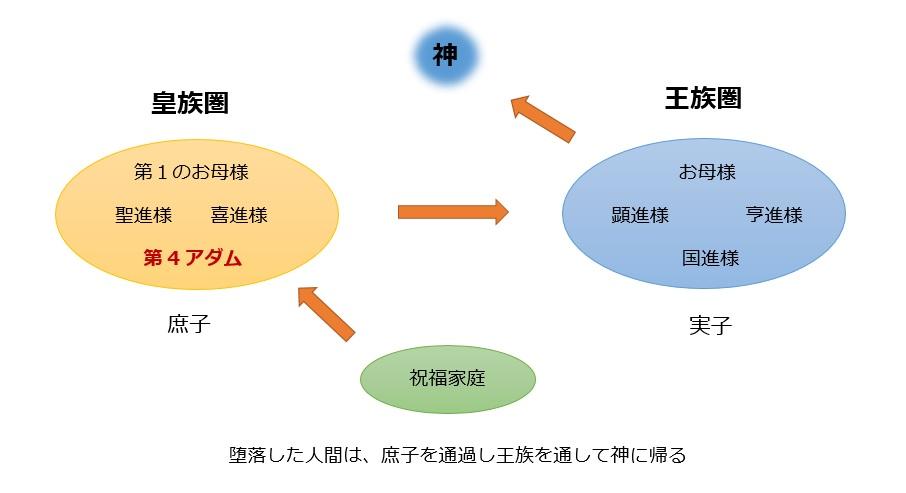 f:id:nihonwakamigawa:20200502075054j:plain