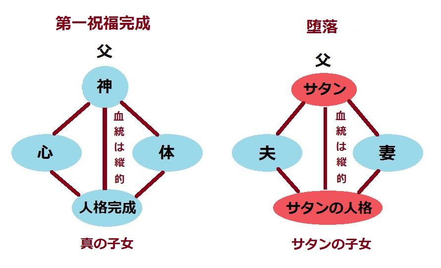 f:id:nihonwakamigawa:20200503004507j:plain