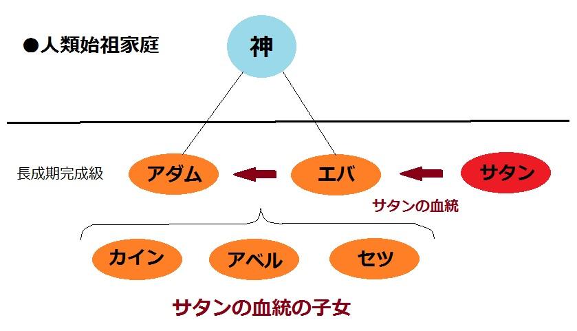 f:id:nihonwakamigawa:20200503061620j:plain