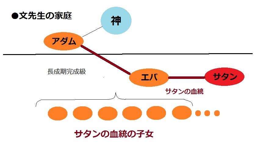 f:id:nihonwakamigawa:20200503061650j:plain