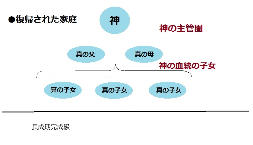 f:id:nihonwakamigawa:20200503061711j:plain