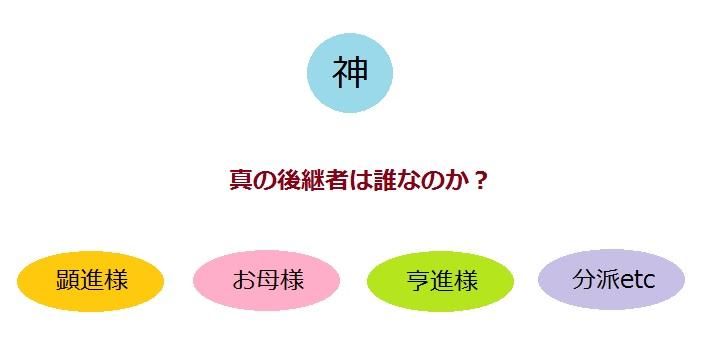 f:id:nihonwakamigawa:20200503174219j:plain