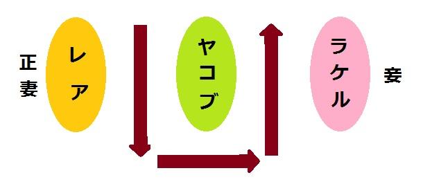 f:id:nihonwakamigawa:20200503223232j:plain