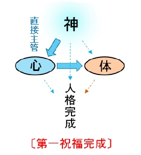 f:id:nihonwakamigawa:20200506215145j:plain
