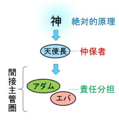 f:id:nihonwakamigawa:20200506215246j:plain