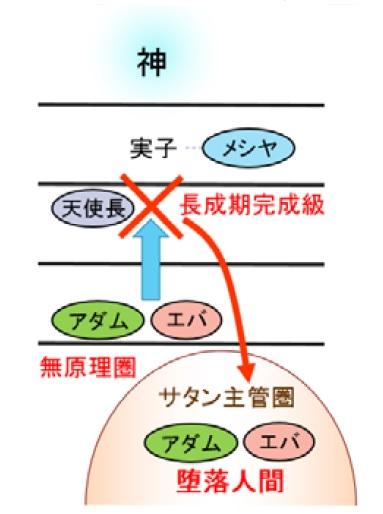 f:id:nihonwakamigawa:20200506215337j:plain