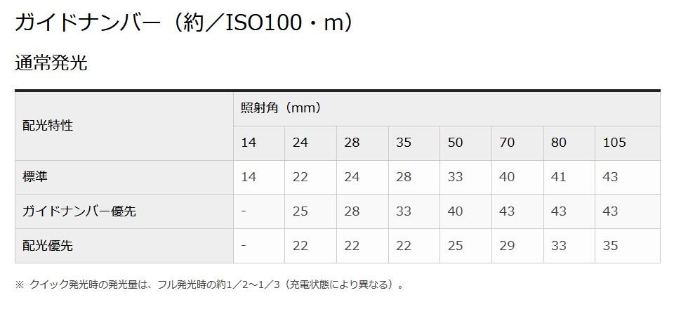 f:id:nii-kuma-ya:20200418183120j:plain
