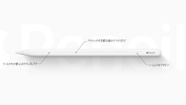 f:id:nii-tsuyo:20181101102226p:plain