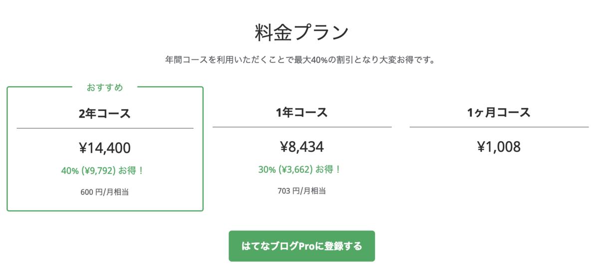 f:id:nii-tsuyo:20190401112559p:plain
