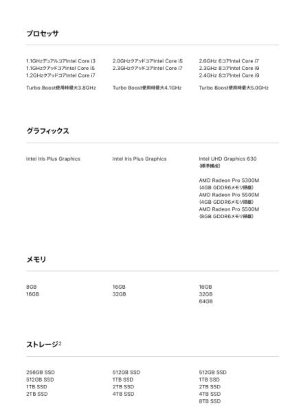 f:id:nii-tsuyo:20200602162019p:plain
