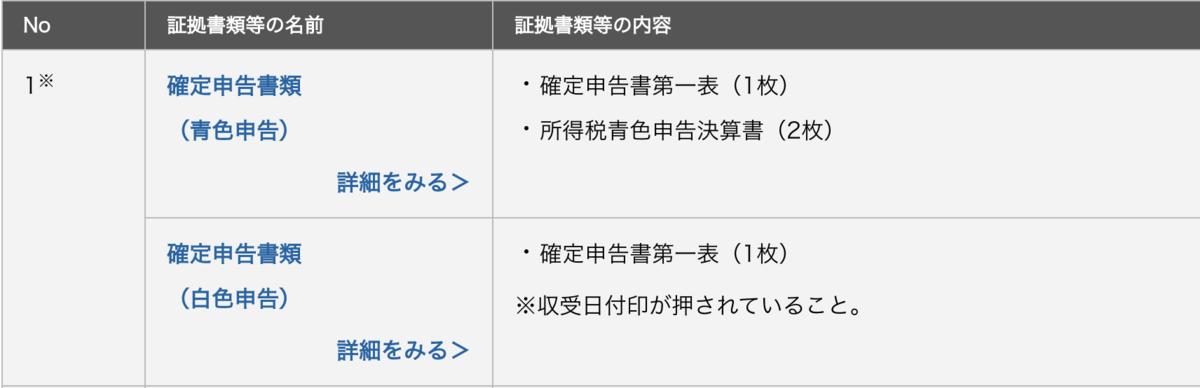 f:id:nii-tsuyo:20200624163428p:plain