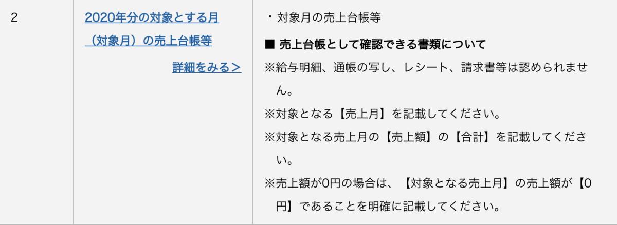 f:id:nii-tsuyo:20200624164200p:plain