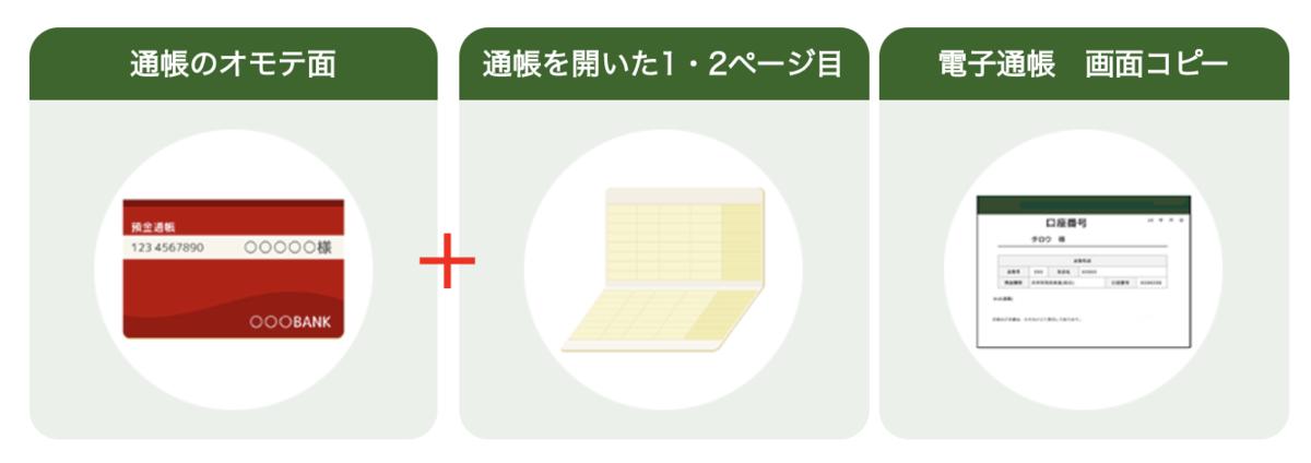 f:id:nii-tsuyo:20200624171841p:plain