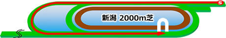 新潟競馬場,2000m