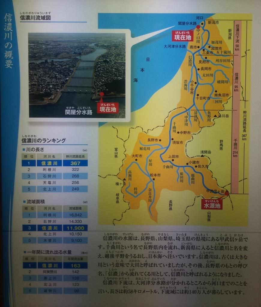 f:id:niigatabicycletourism:20180817175644j:plain