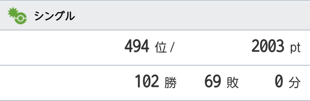 f:id:niigatapokemon:20160722011025p:plain