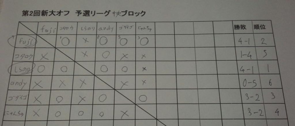 f:id:niigatapokemon:20161227171109j:plain