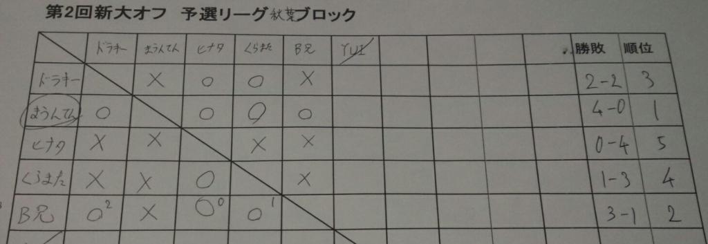 f:id:niigatapokemon:20161227171134j:plain