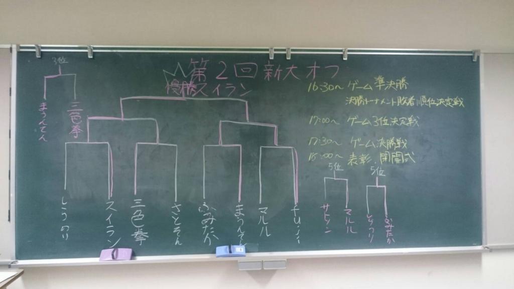 f:id:niigatapokemon:20161227171357j:plain
