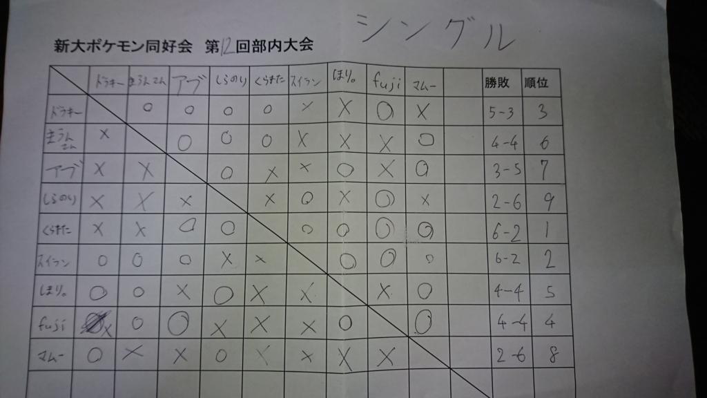 f:id:niigatapokemon:20170123220229j:plain