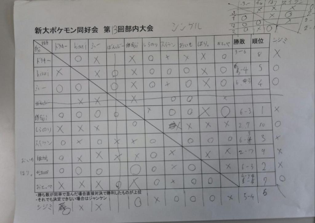 f:id:niigatapokemon:20170522000537j:plain