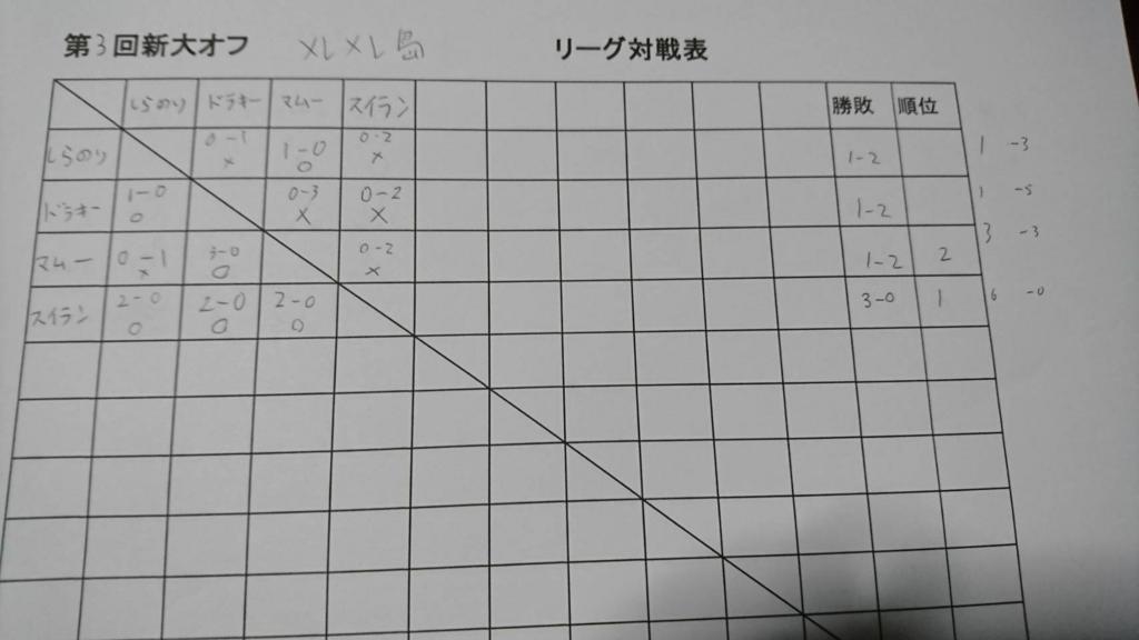 f:id:niigatapokemon:20170604111106j:plain