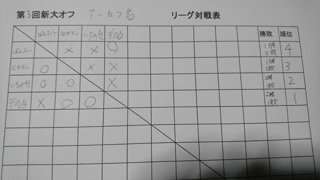 f:id:niigatapokemon:20170604111124j:plain