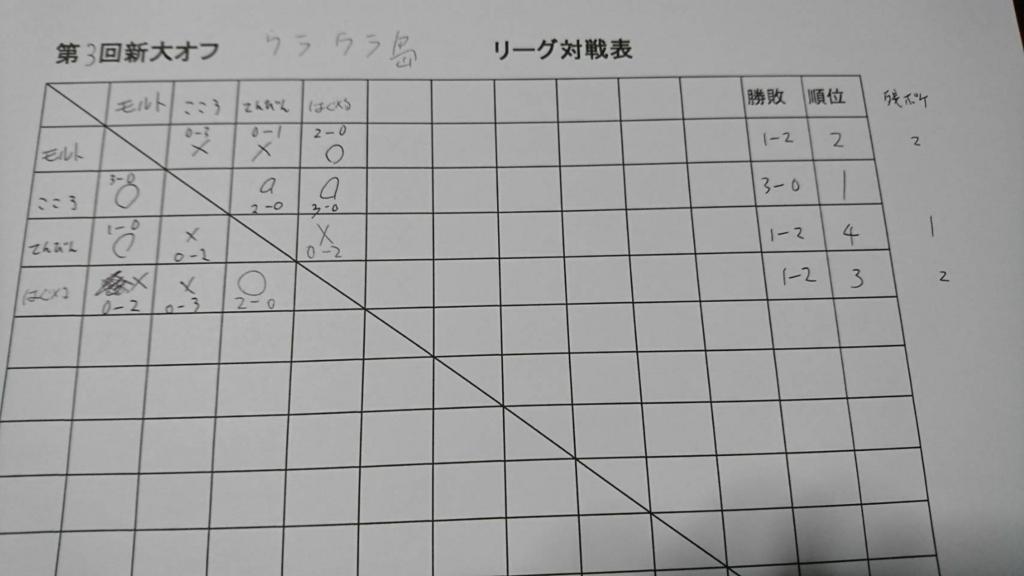f:id:niigatapokemon:20170604111144j:plain