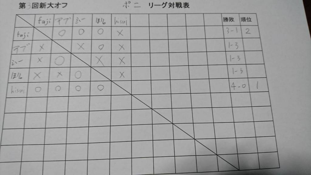 f:id:niigatapokemon:20170604111204j:plain