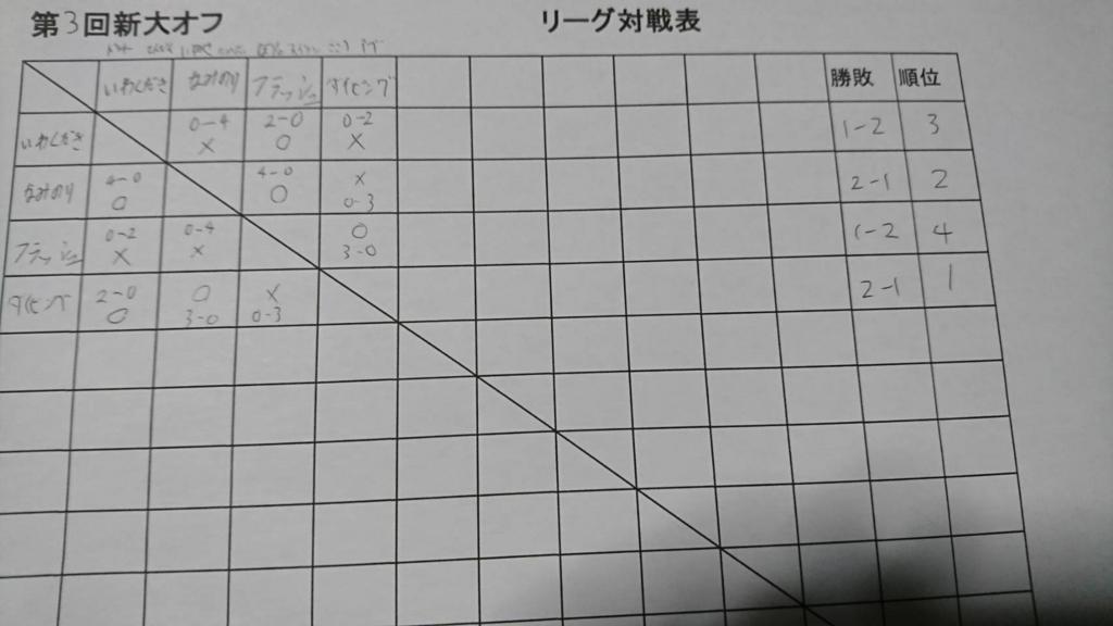 f:id:niigatapokemon:20170604111245j:plain