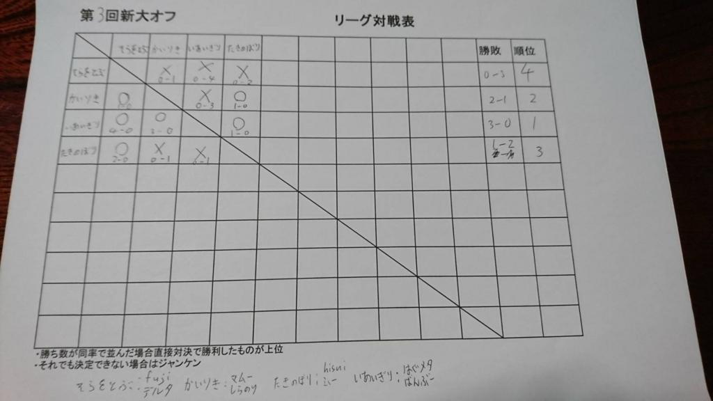 f:id:niigatapokemon:20170604111301j:plain