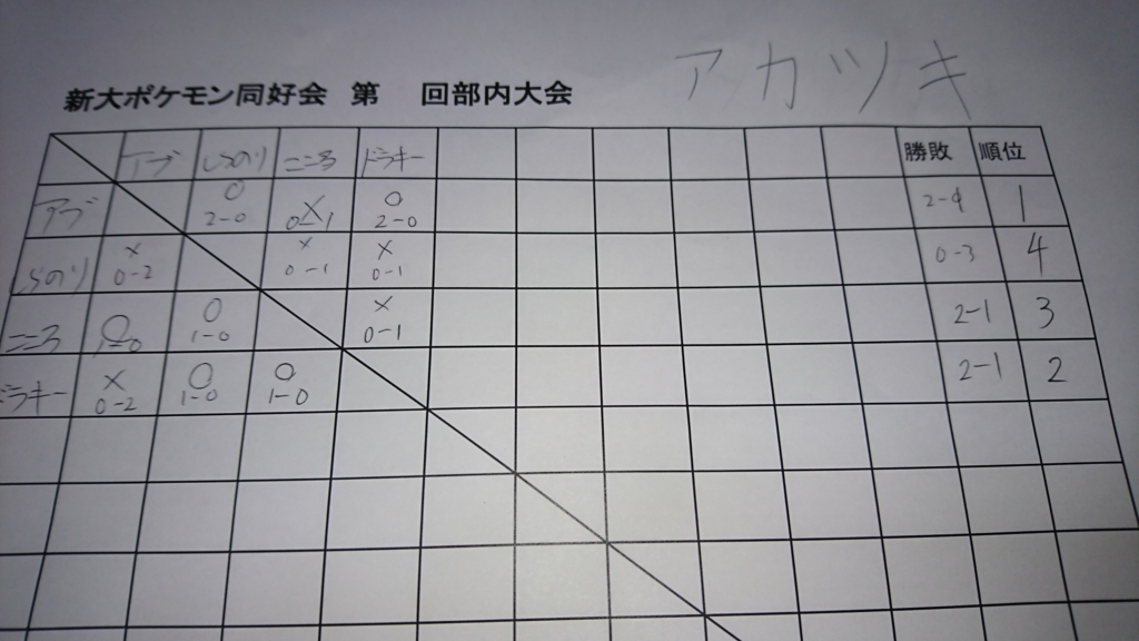 f:id:niigatapokemon:20180221200433j:plain
