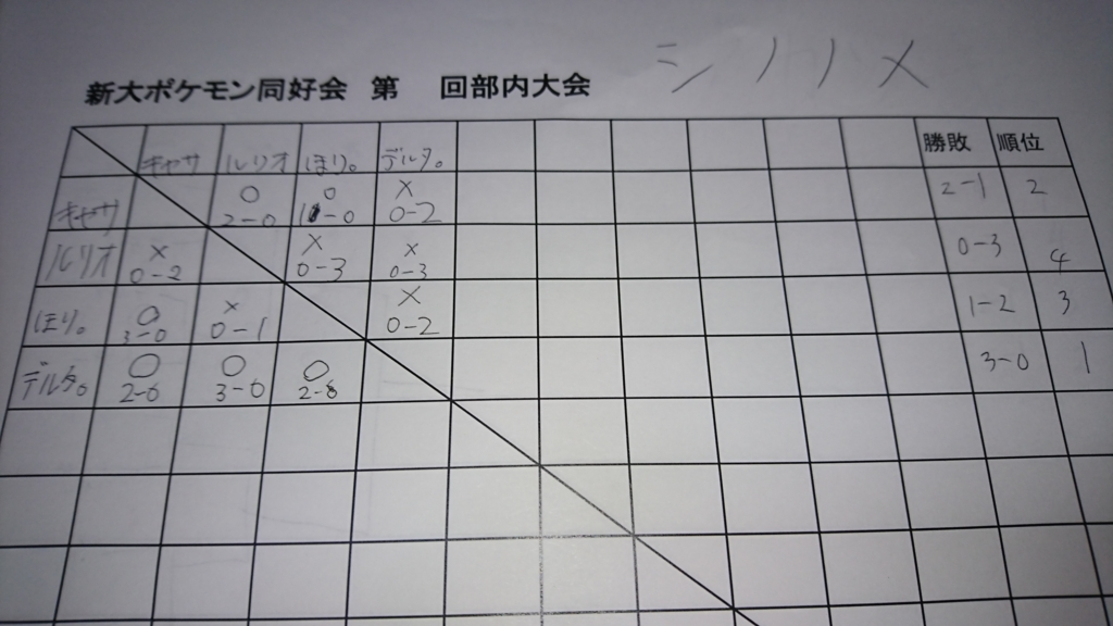 f:id:niigatapokemon:20180221200459j:plain