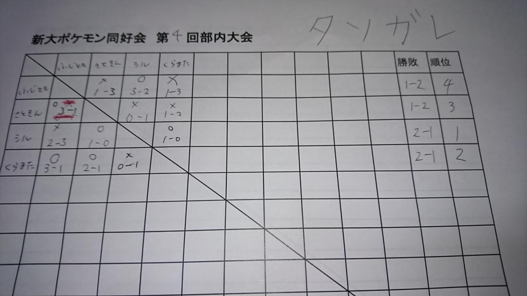 f:id:niigatapokemon:20180221200526j:plain
